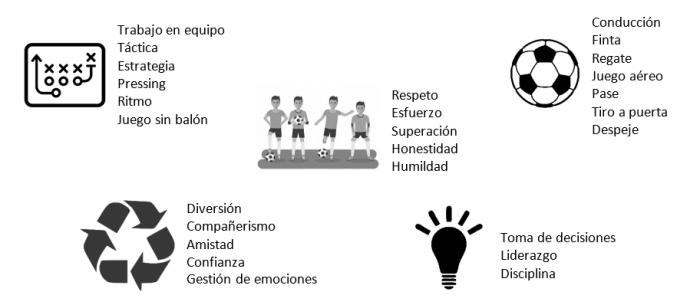 metodologia_futbol
